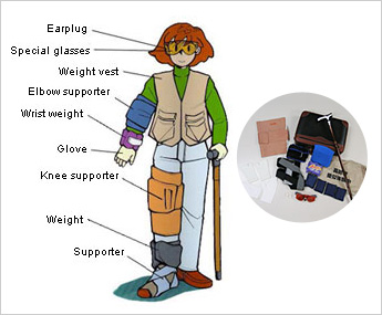 Earplug, Special glasses, Weight vest, Elbow supporter, Wrist weight, Glove, Knee supporter, Weight, Supporter